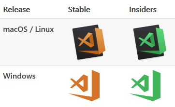 Visual Studio Code New Icon